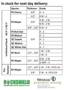 WPW HWPW Stock List v2